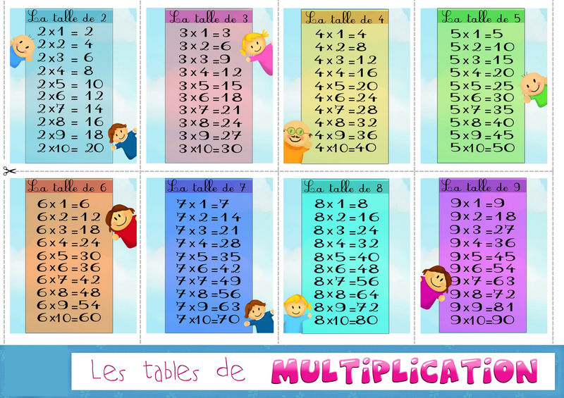 Times Tables Chart Colorful