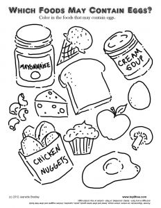 Coloring Pages Of Food - Food Coloring Pages Lovely Unique Food Group Coloring Sheet Gallery Food Coloring Pages Best 7q