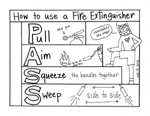 Fire Safety Coloring Pages - Fire Safety Printable Coloring Pages 1p