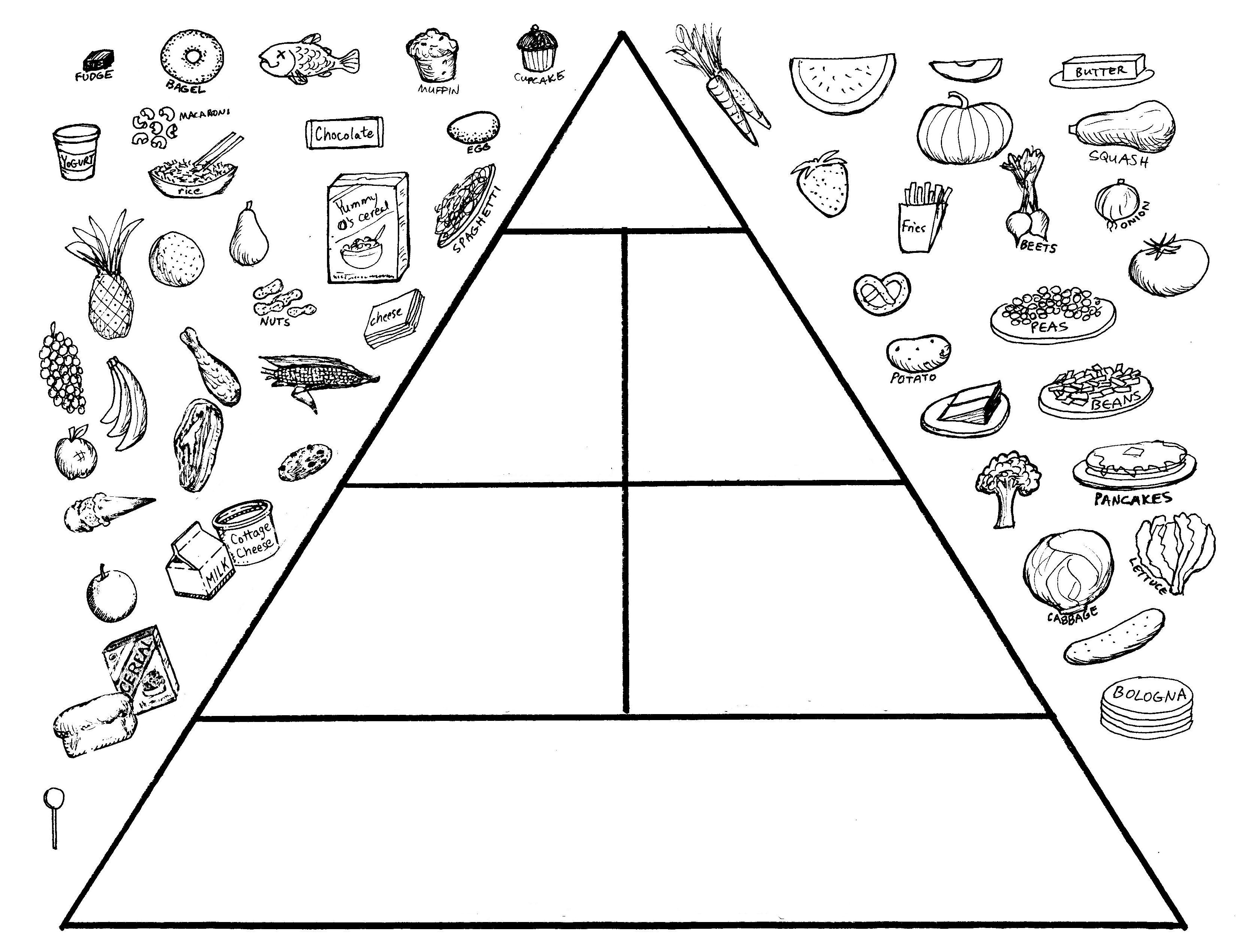 food pyramid coloring pages Collection-Printable Food Pyramid Activities 14-j
