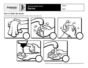 Printable Hand Washing Coloring Pages - Coloring Pages Handwashing Hand Washing Inside 16f